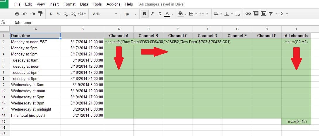 Creating a dynamic dashboard in Google Spreadsheets to track sales – Google Worksheet