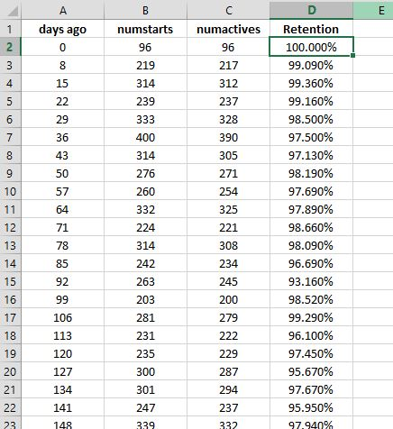 Retention Excel table