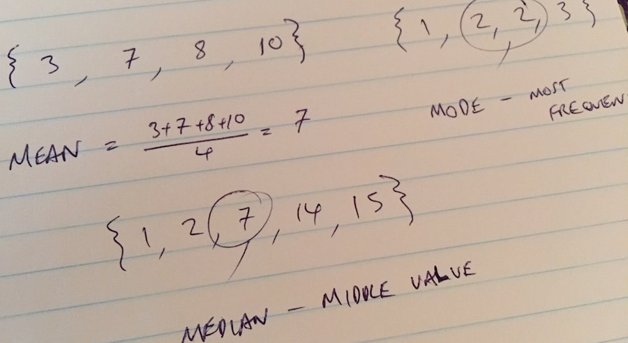 Mean Median and Mode