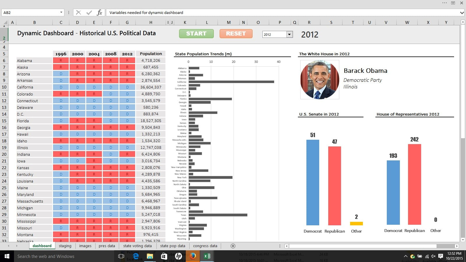 Excel dynamic dashboard screenshot
