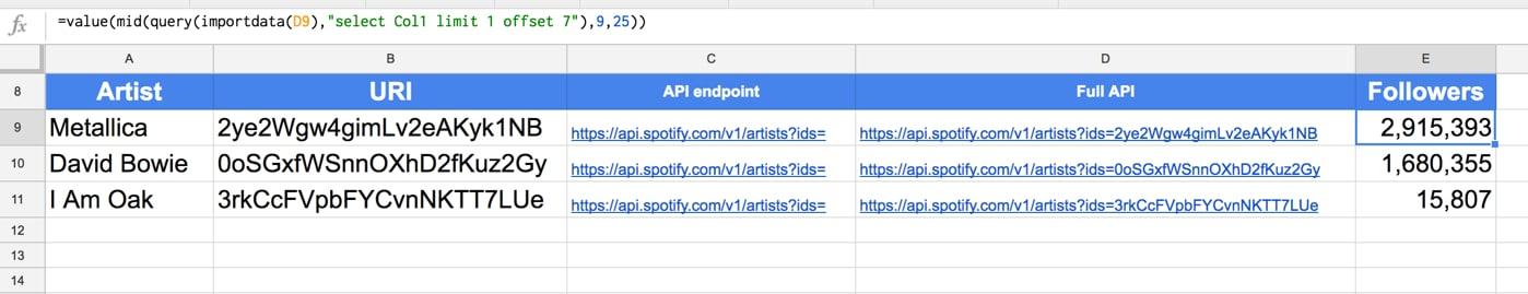 spotify data