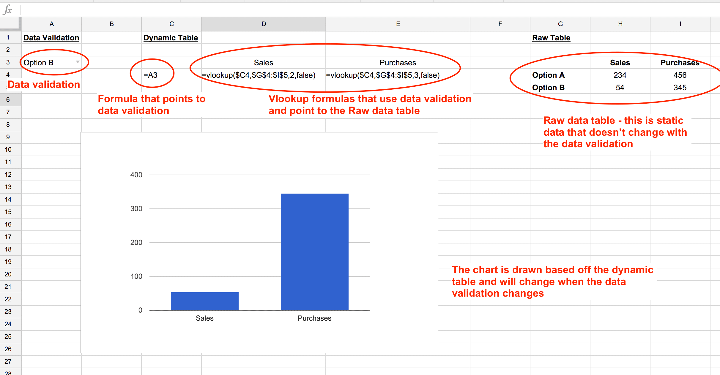 How to create a dynamic dashboard in google sheets to track data validation to update charts nvjuhfo Image collections