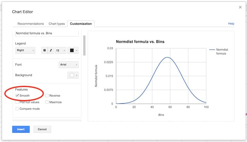 Smooth Normal distribution