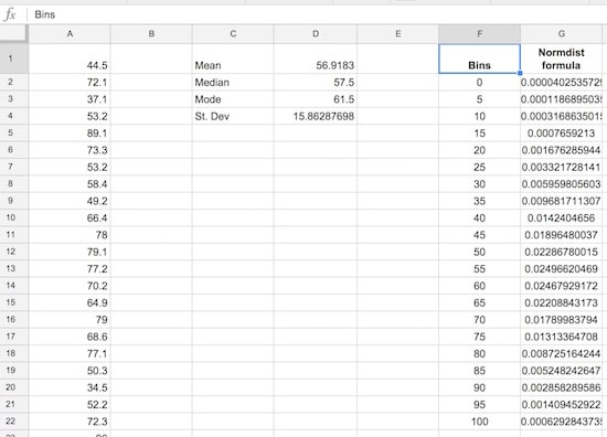 normal distribution calculation column