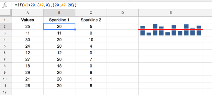 Add reference lines to column sparklines