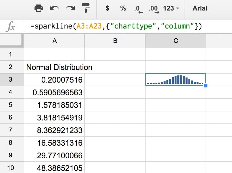 Everything You Ever Wanted To Know About Sparklines In Google Sheets