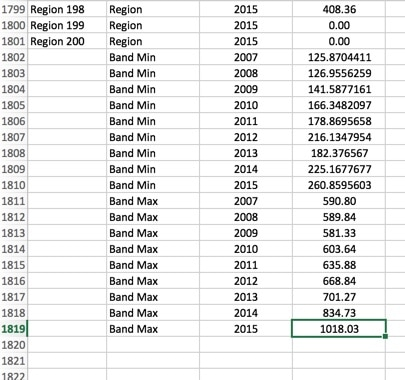 Excel banding rows