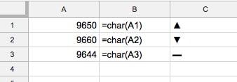 Google Sheets Char formula