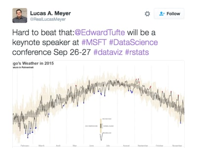 Tufte temp chart tweet