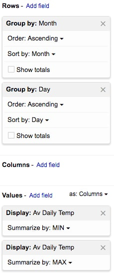 Google Sheets Pivot Table setup