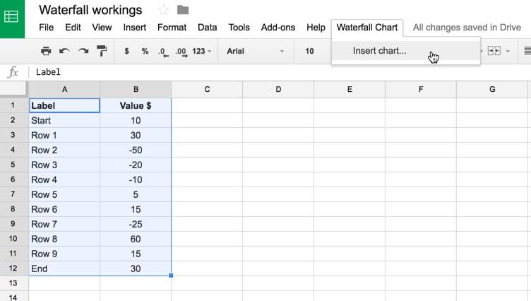 Apps Script chart data