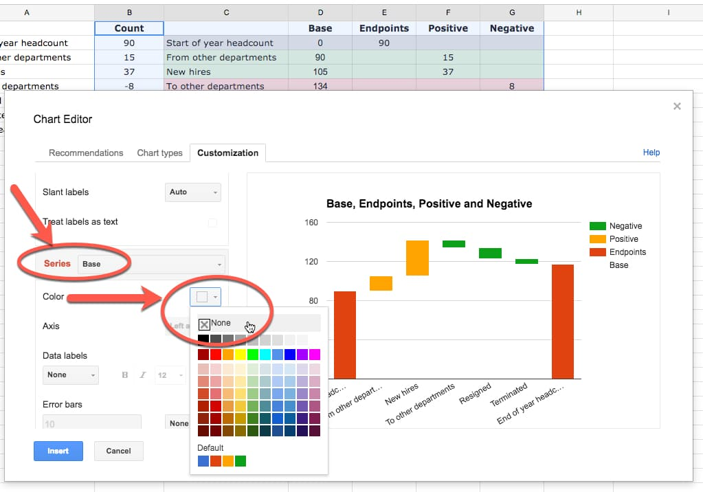 How To Create A Waterfall Chart In Google Sheets  Ben Collins
