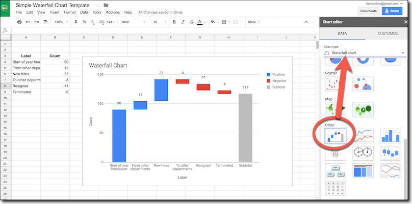 New native waterfall charts in Google Sheets