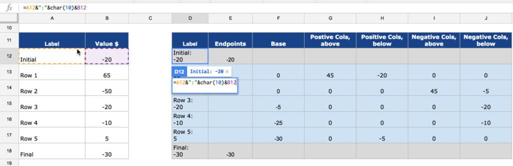 Dynamic labels for waterfall chart