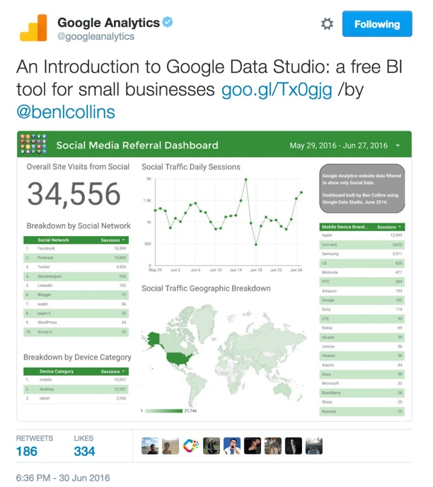 Google Analytics Data Studio tweet