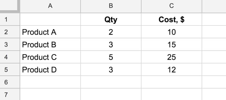 Array formulas example data