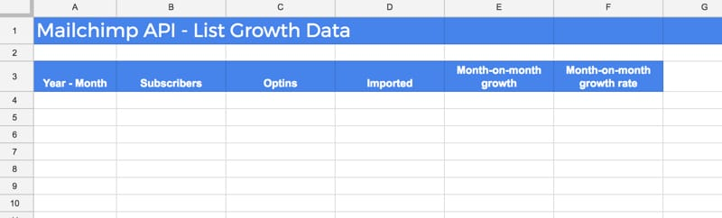 Mailchimp list growth analysis
