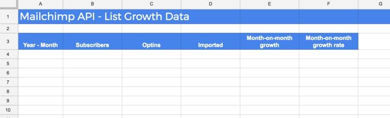 Mailchimp list growth analysis