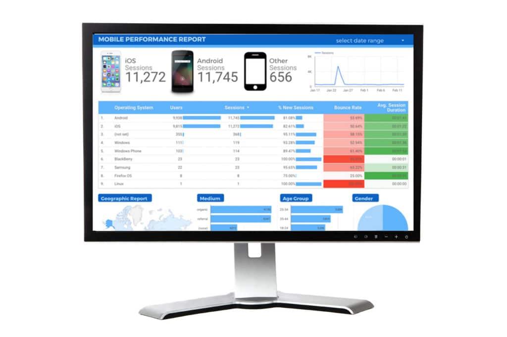 Data Studio dashboard