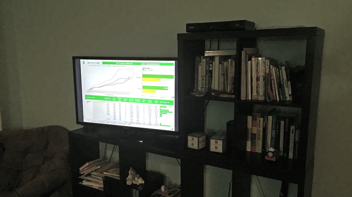 Google Sheet e-junkie dashboard on big screen