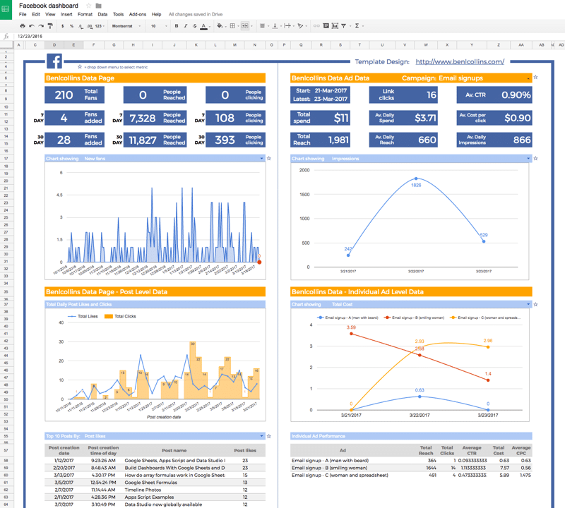 Dashboard Design From A Blank Google Sheet To Facebook Insights