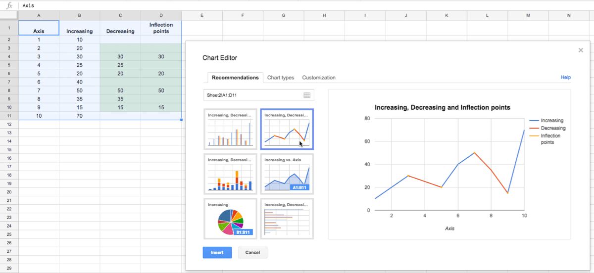 Multi colored line chart setup in Google Sheets