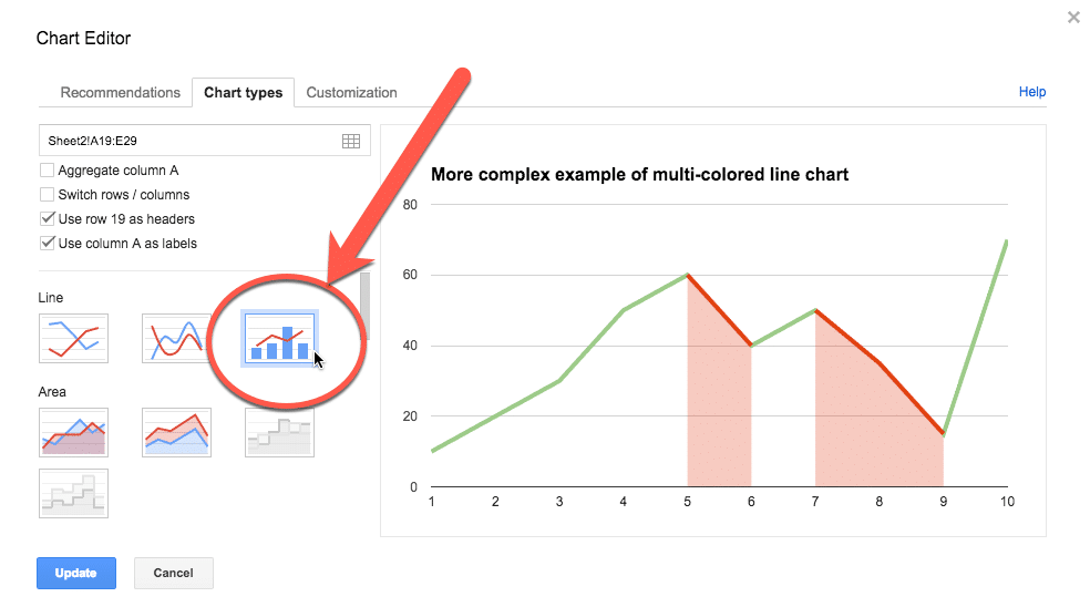 Combo chart in Google Sheets