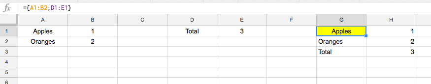 Simple data example output