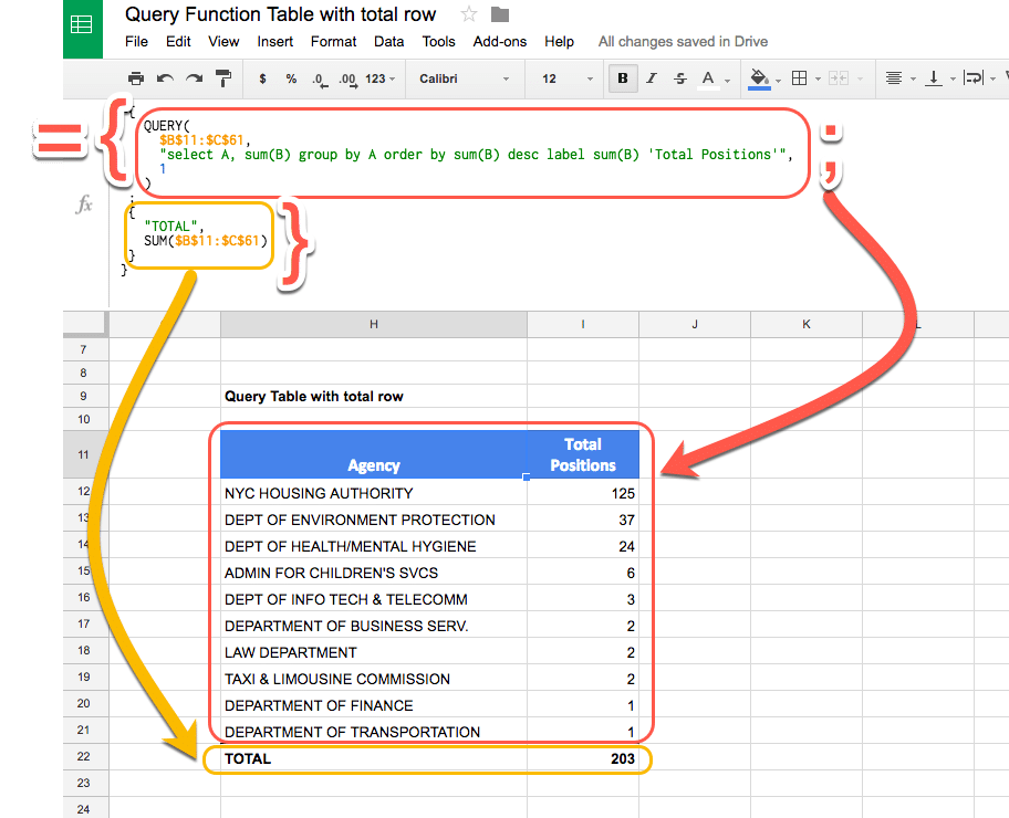 How to add a total row to a QUERY function table in Google