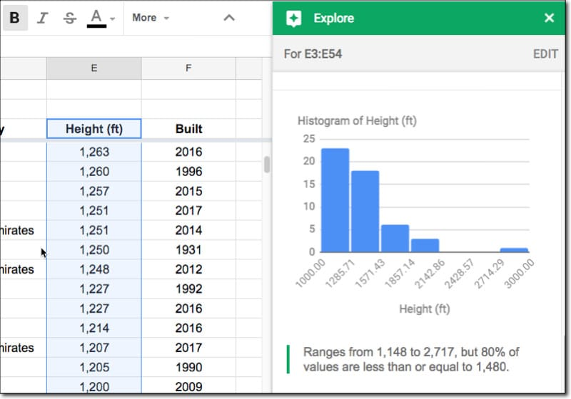 Google Sheets Explore chart insights