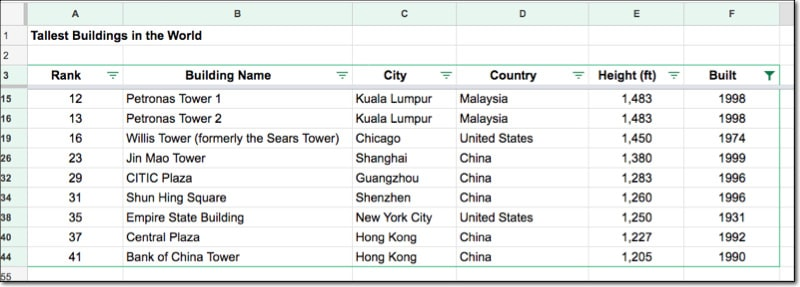 Google Sheets filtered table