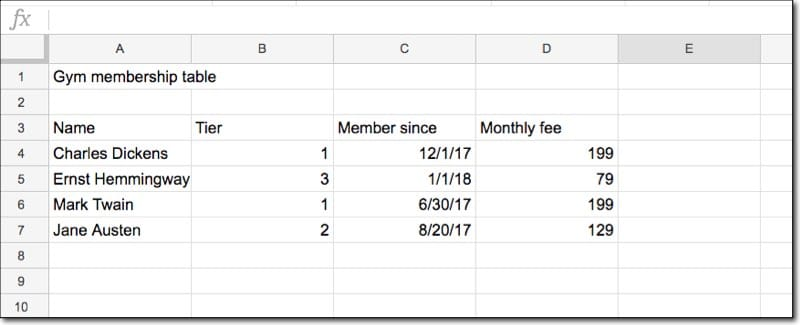 Google Sheets gross table