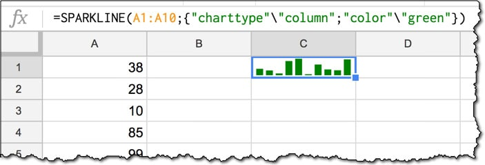 Explaining syntax differences based on Google Sheets location
