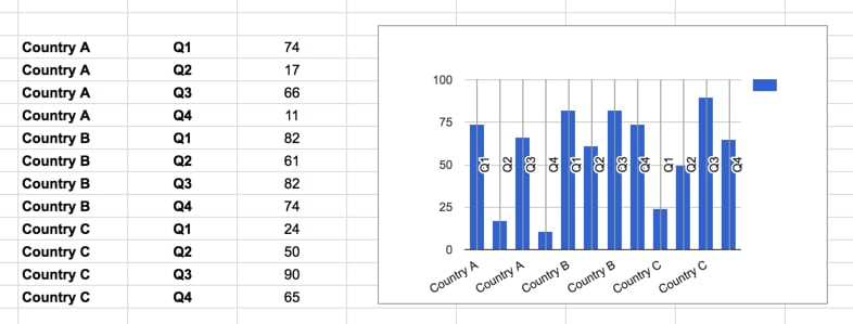 18 Best Practices for Working with Data in Google Sheets