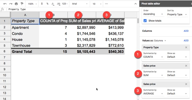 Pivot Tables change aggregation