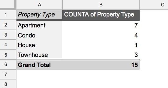 Pivot Table with no filter