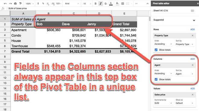Pivot Table columns
