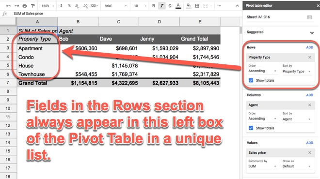 Pivot Table rows