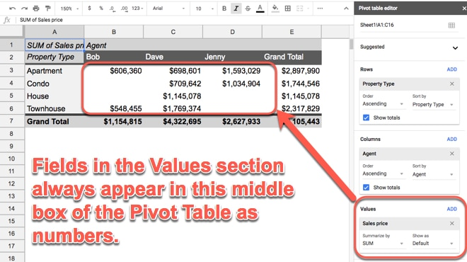 Pivot Table values