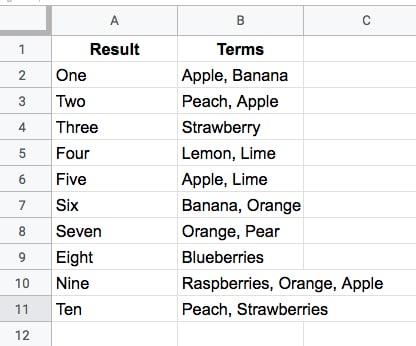 Formula Challenge dataset