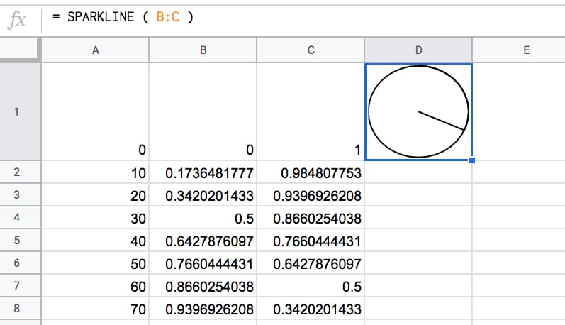 Google Sheets sparkline minute hand