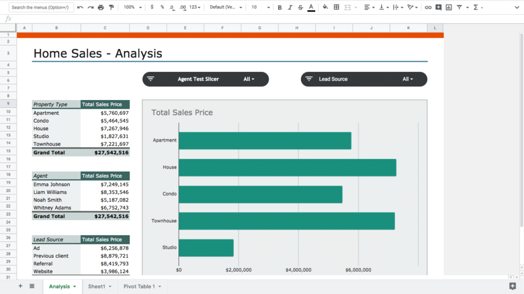 Slicers in Google Sheets dashboard