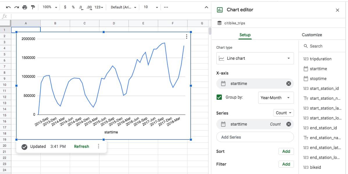 Big Data line chart