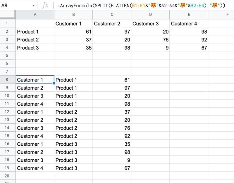 Unpivot Data In Google Sheets Step 3