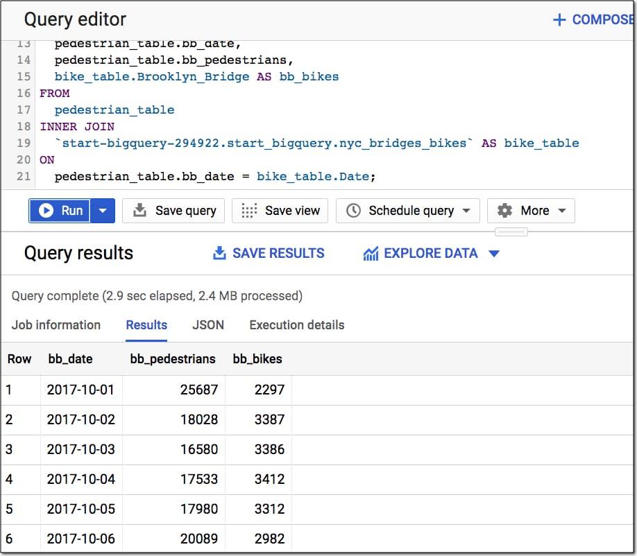 Google BigQuery join query
