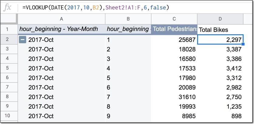 Google Sheets Pivot Table Results