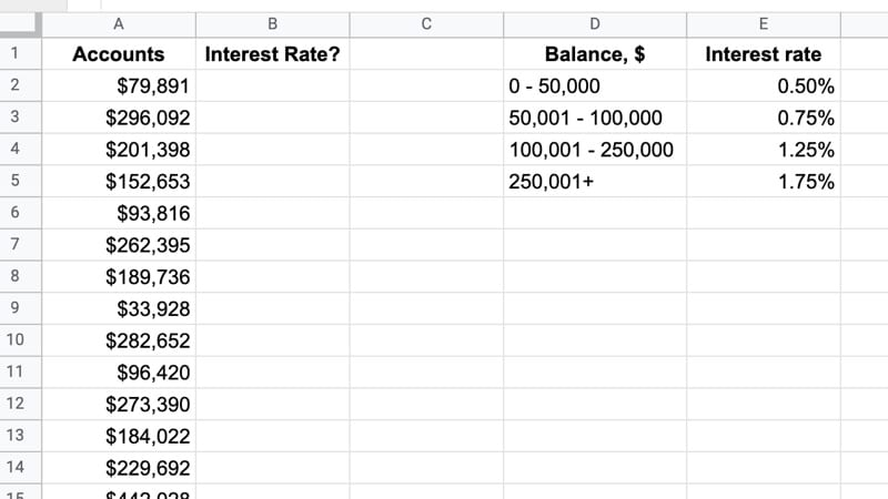 Account IFS Function Example