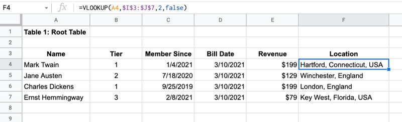 Customer Transaction Data Table in Google Sheets
