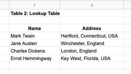 VLOOKUP function Lookup Table