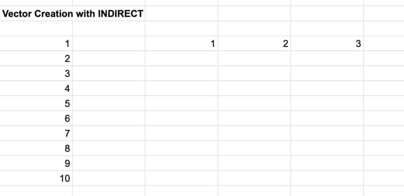 Vectors With Indirect